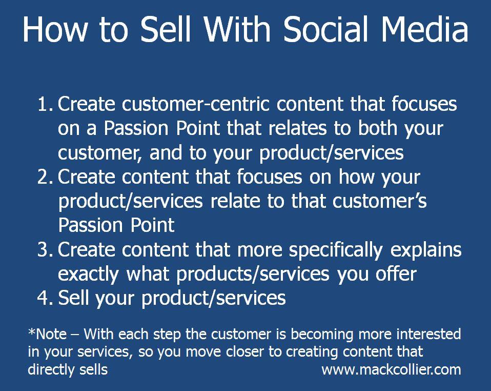 sellingwithsocialmedia